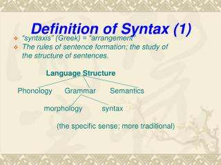 Definition of Syntax (1)