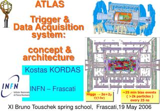 ATLAS  Trigger &  Data Acquisition system:  concept & architecture