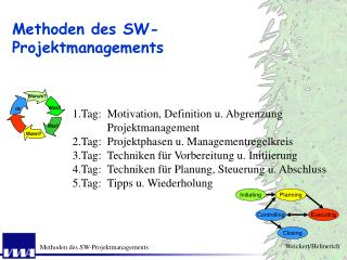 Methoden des SW-Projektmanagements