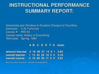 INSTRUCTIONAL PERFORMANCE  SUMMARY REPORT:
