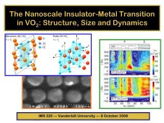 The Nanoscale Insulator-Metal Transition in VO 2 : Structure, Size and Dynamics