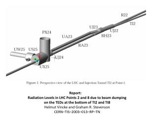Report: 	 Radiation  Levels in LHC Points 2 and 8 due to beam dumping