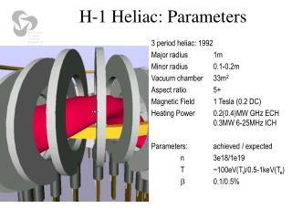 H-1 Heliac: Parameters