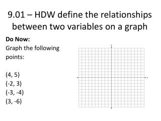 9.01 – HDW define the relationships between two variables on a graph