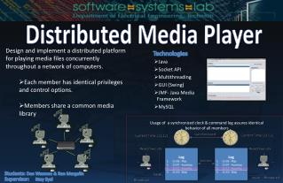 Distributed Media Player