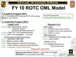 FY 10 ROTC OML Model