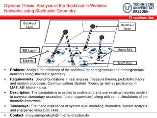 Diploma Thesis: Analysis of the Backhaul in Wireless Networks using Stochastic Geometry