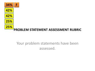 PROBLEM STATEMENT ASSESSMENT RUBRIC