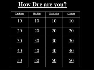 How Dre are you?