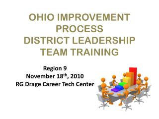 OHIO IMPROVEMENT PROCESS  DISTRICT LEADERSHIP TEAM TRAINING