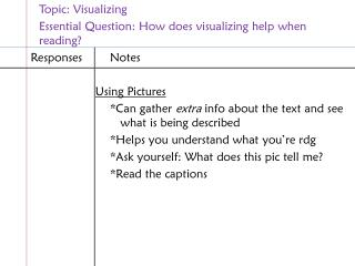 Topic: Visualizing 		Essential Question: How does visualizing help when 	reading?