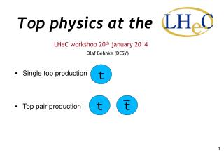 Top physics at the