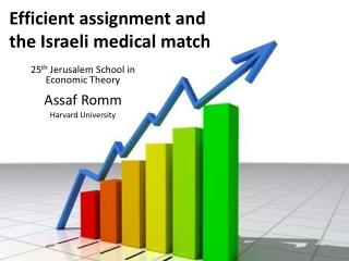 Efficient assignment and the Israeli medical match