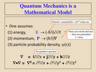 Quantum Mechanics is a   Mathematical Model