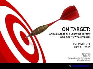 ON TARGET: Annual Academic Learning Targets Who Knows What Process