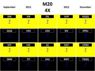 M20 4X