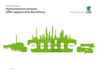 UPM  BIOFUELS  Hydrotreatment process  UPM Lappeenranta  Biorefinery