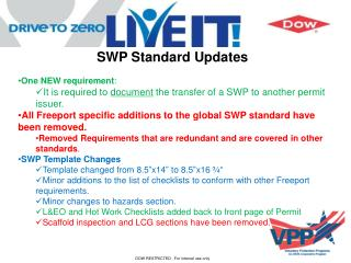 SWP Standard Updates One NEW requirement :