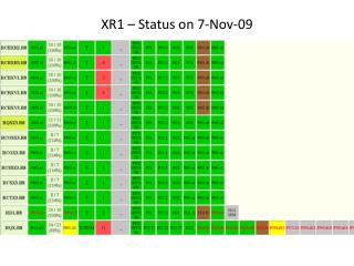 XR1 – Status on 7-Nov-09