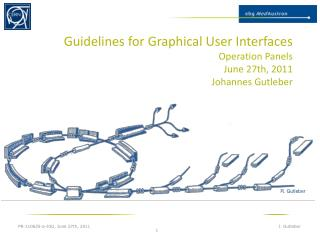 Guidelines  for Graphical  User Interfaces Operation Panels June 27th, 2011 Johannes Gutleber