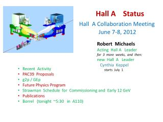 Hall A    Status Hall  A Collaboration Meeting                 June 7-8, 2012