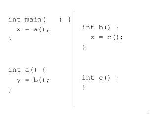 int main( ) { x = a(); } int a() { y = b(); }