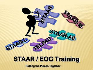 STAAR / EOC Training