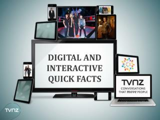DIGITAL AND INTERACTIVE QUICK FACTS