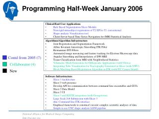 Programming Half-Week January 2006