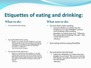 Etiquettes of eating and drinking: