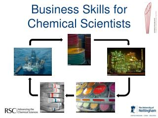 Business Skills for Chemical Scientists