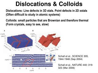Dislocations & Colloids