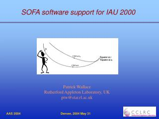 SOFA software support for IAU 2000
