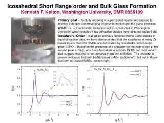 Icosahedral Short Range order and Bulk Glass Formation