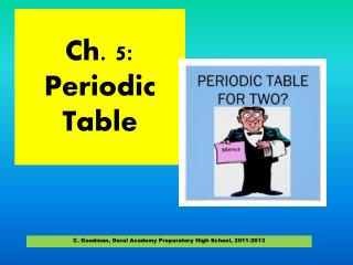 Ch. 5: Periodic Table