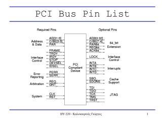 PCI Bus Pin List
