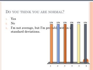 Do you think you are normal?