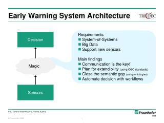 Early Warning System Architecture