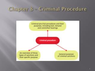 Chapter 8 – Criminal Procedure