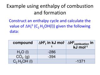 Example using enthalpy of combustion and formation