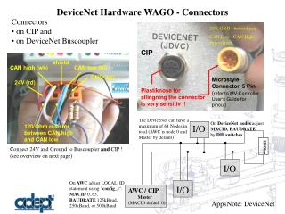 DeviceNet Hardware WAGO - Connectors