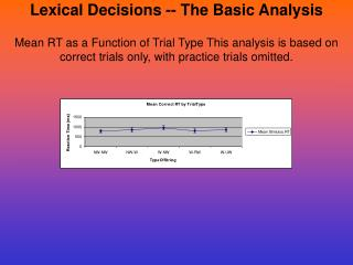 Lexical Decisions -- The Basic Analysis