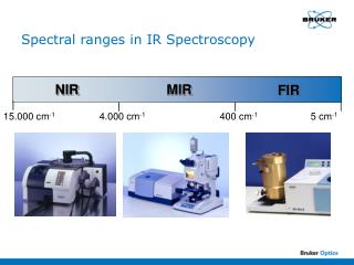 Spectral ranges in IR Spectroscopy