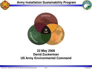 22 May 2008 David Zuckerman US Army Environmental Command