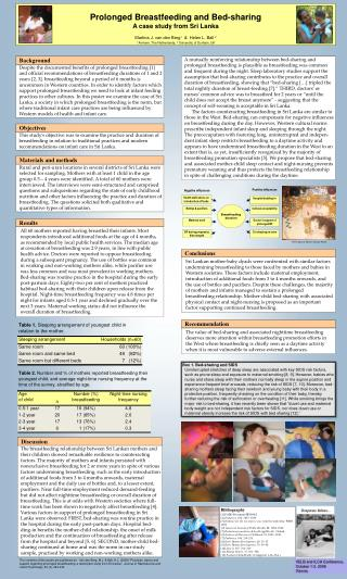 Prolonged Breastfeeding and Bed-sharing A case study from Sri Lanka