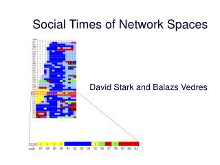 Social Times of Network Spaces
