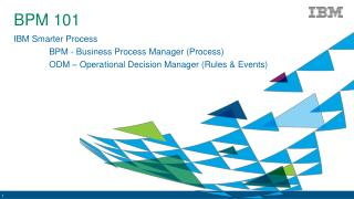 IBM Smarter Process 	BPM - Business Process Manager (Process)
