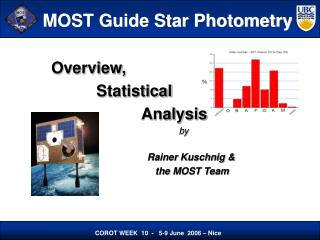 MOST Guide Star Photometry