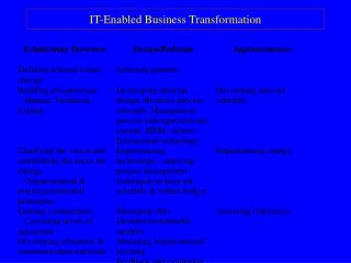 IT-Enabled Business Transformation