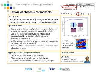 Design of photonic components